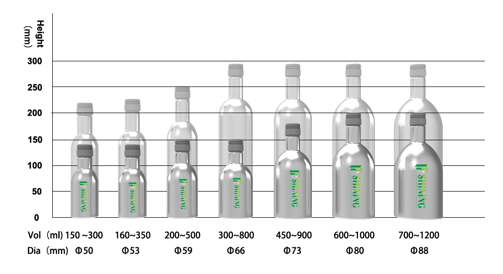 aluminum-wine-bottle size chart