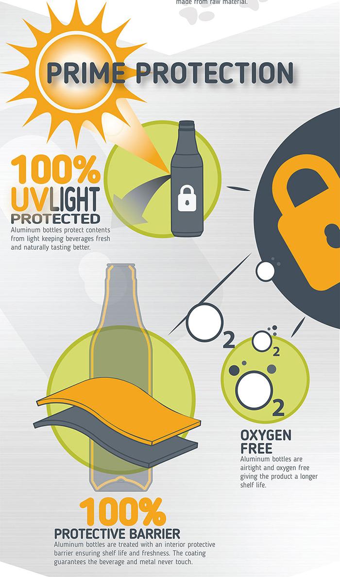 MFBI-2017_Why Choose Aluminum Infographic-REVA copy